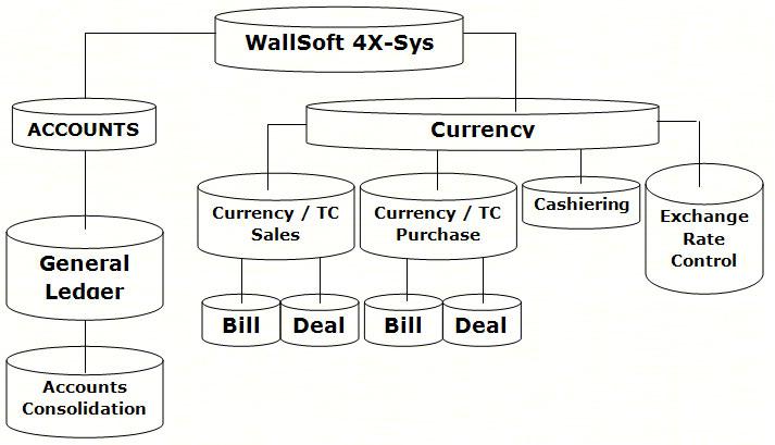 ws4xsys-chart